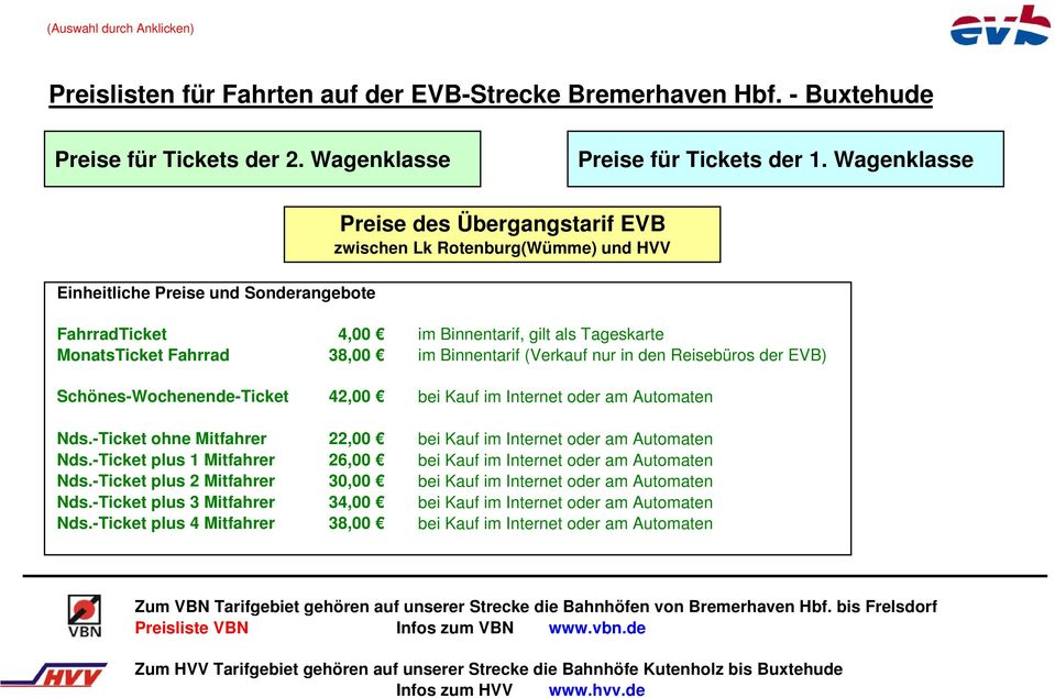 -Ticket ohne Mitfahrer Nds.-Ticket plus 1 Mitfahrer Nds.-Ticket plus 2 Mitfahrer Nds.-Ticket plus 3 Mitfahrer Nds.