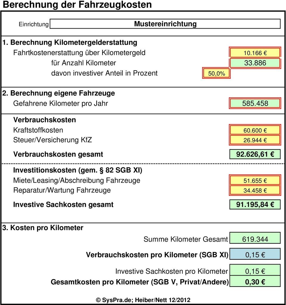 Berühmt Leasing Vorlage Galerie - Entry Level Resume Vorlagen ...