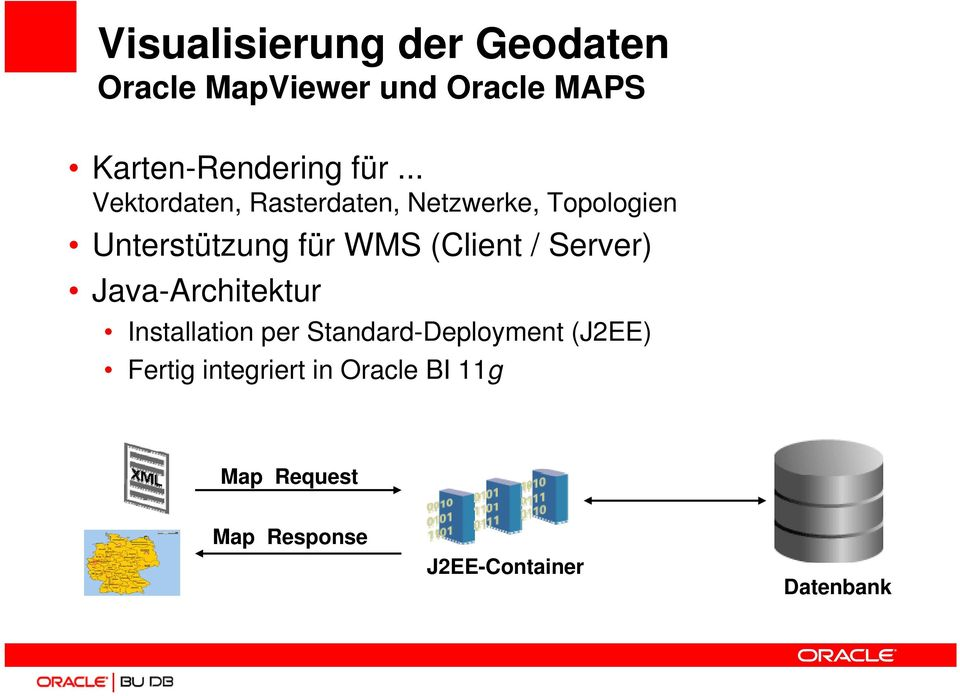 (Client / Server) Java-Architektur Installation per Standard-Deployment (J2EE)