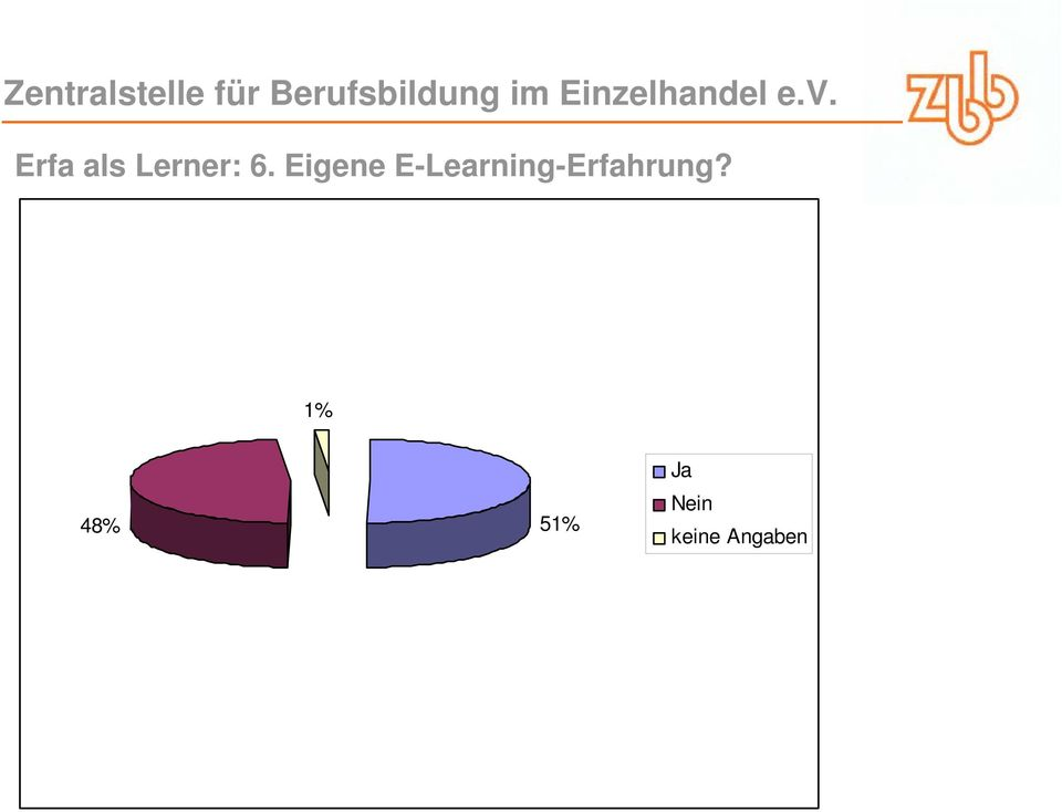 E-Learning-Erfahrung?