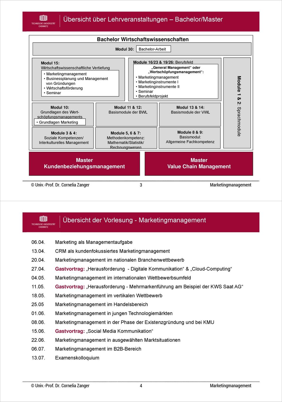 Basismodule der BWL Module 5, 6 & 7: Methodenkompetenz: Mathematik/Statistik/ Rechnungswesen Module 16/23 & 19/26: Berufsfeld General Management oder Wertschöpfungsmanagement : Marketinginstrumente I