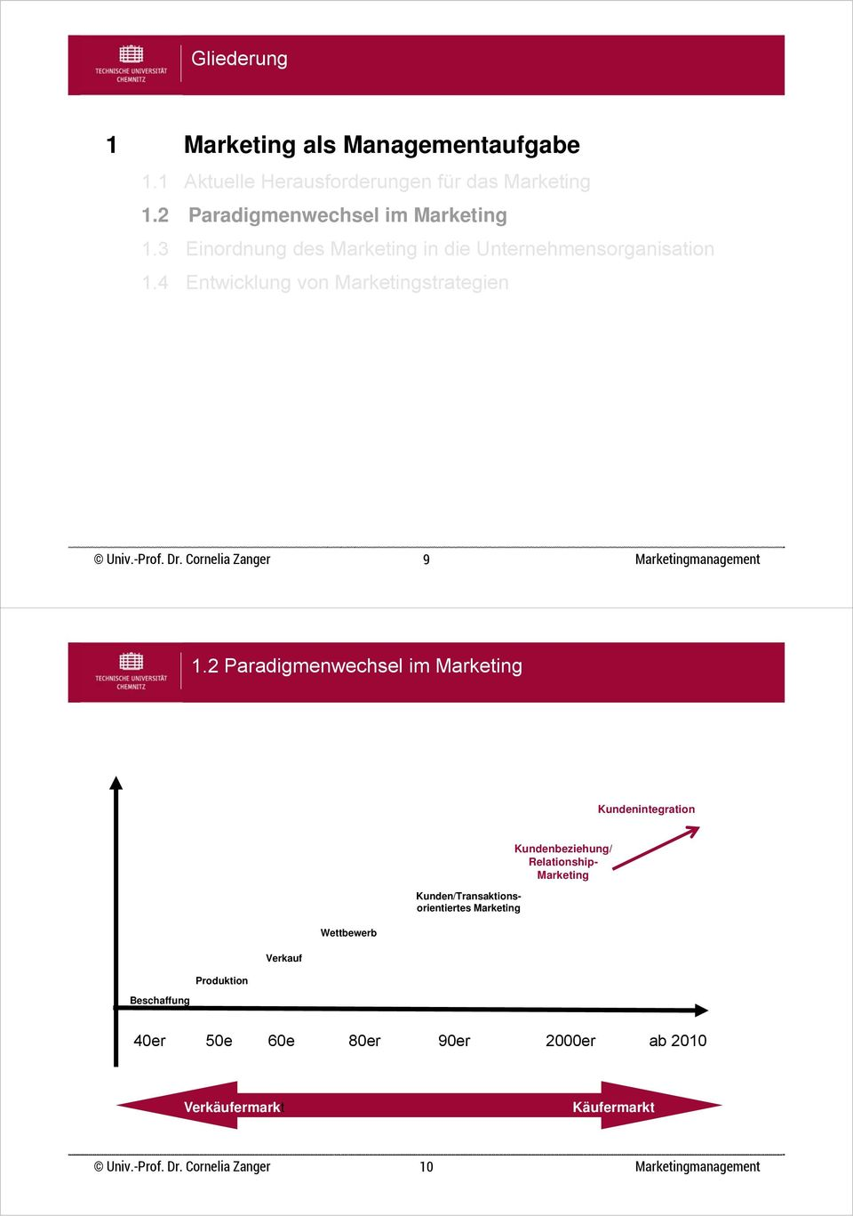 2 Paradigmenwechsel im Marketing Kundenintegration Kunden/Transaktionsorientiertes Marketing