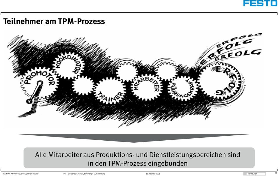 eingebunden TRAINING AND CONSULTING/Ulrich Fischer TPM -