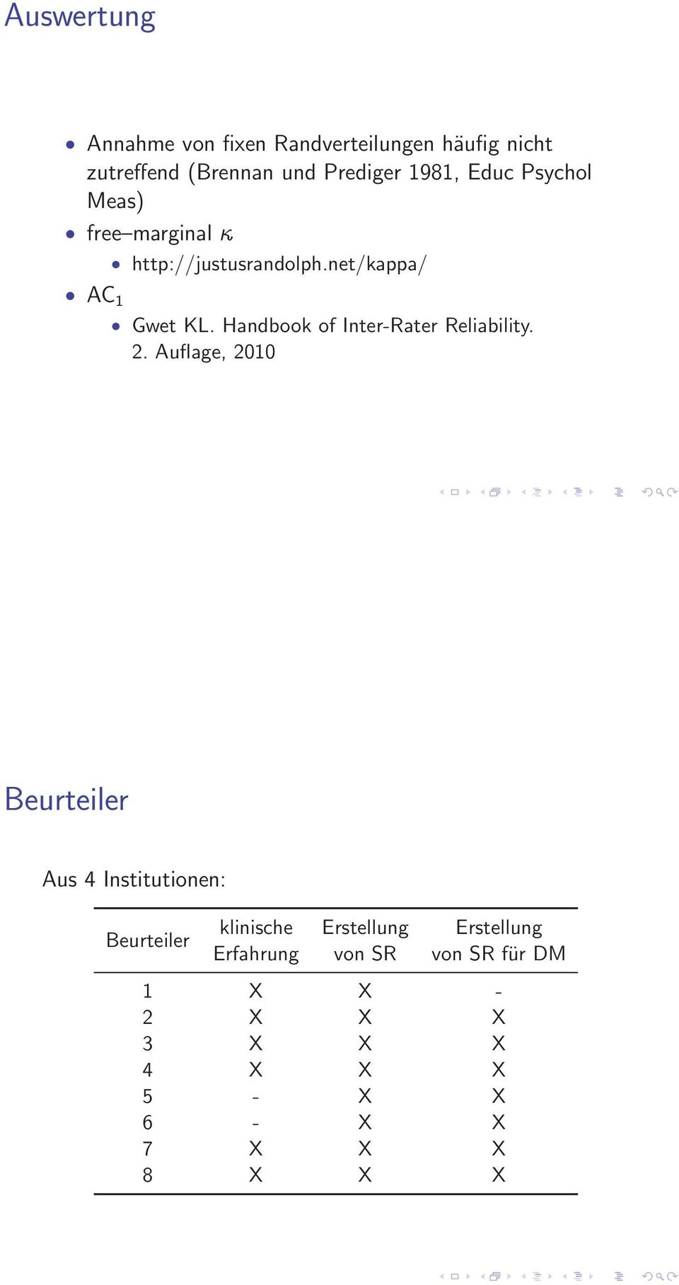 Handbook of Inter-Rater Reliability. 2.