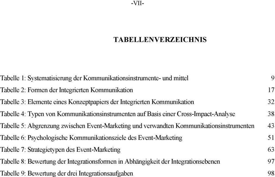 Event-Marketing im Rahmen integrierter Kommunikation - PDF