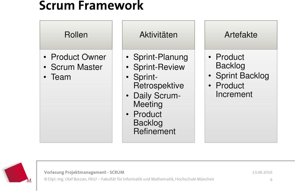Sprint- Retrospektive Daily Scrum- Meeting Product
