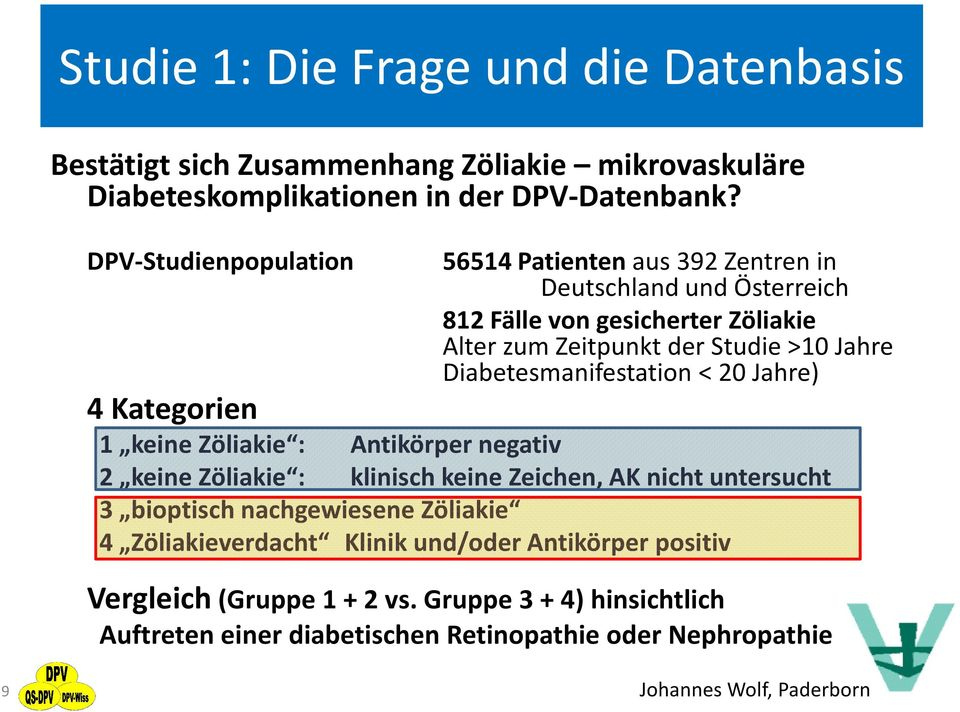 Diabetesmanifestation < 20 Jahre) 4 Kategorien 1 keine Zöliakie : Antikörper negativ 2 keine Zöliakie : klinisch keine Zeichen, AK nicht untersucht 3 bioptisch