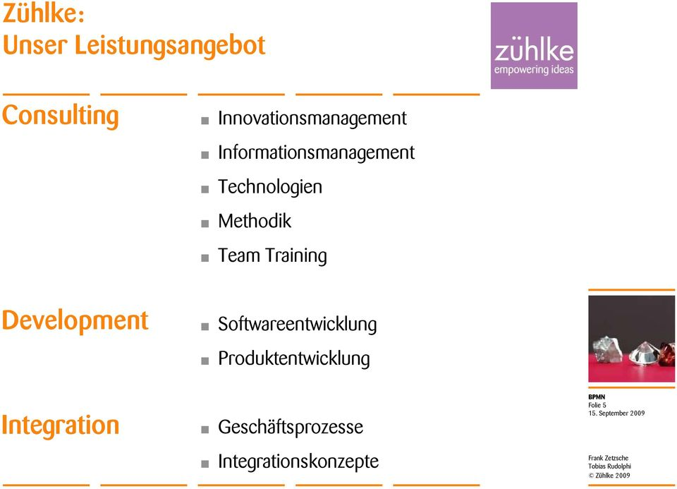 Methodik Team Training Development Softwareentwicklung