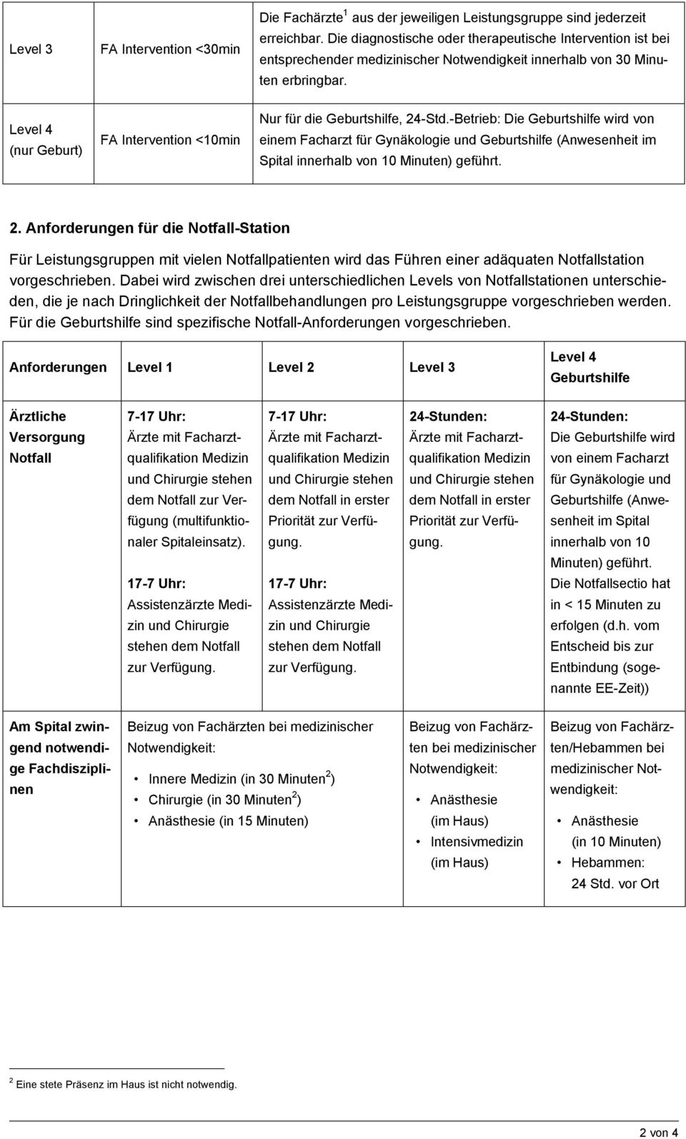 Level 4 (nur Geburt) FA Intervention <10min Nur für die Geburtshilfe, 24-Std.