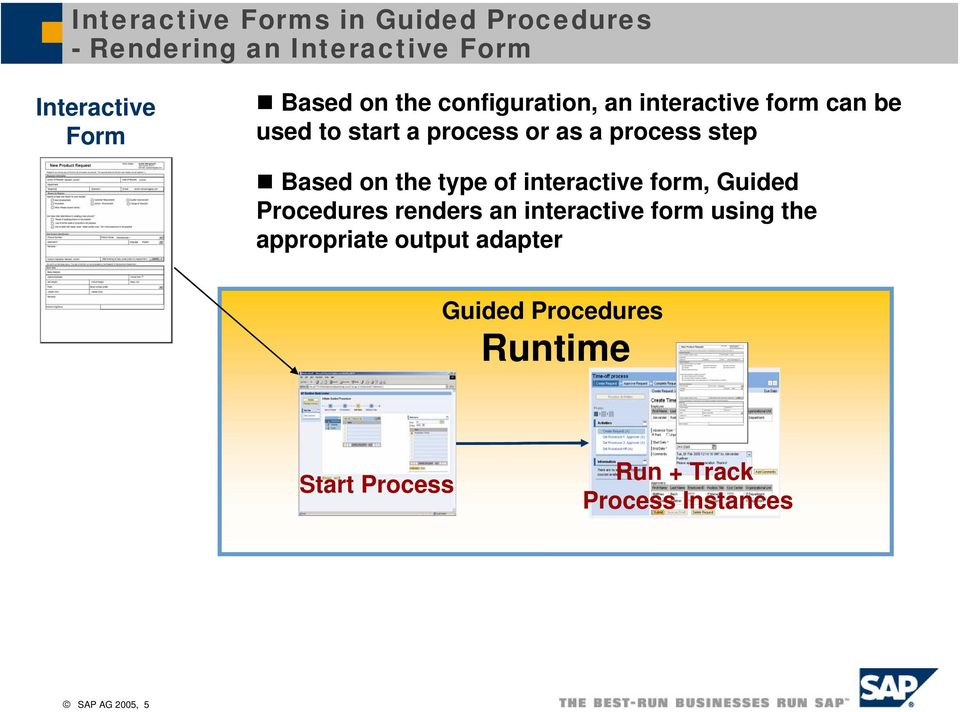 of interactive form, Guided Procedures renders an interactive form using the appropriate