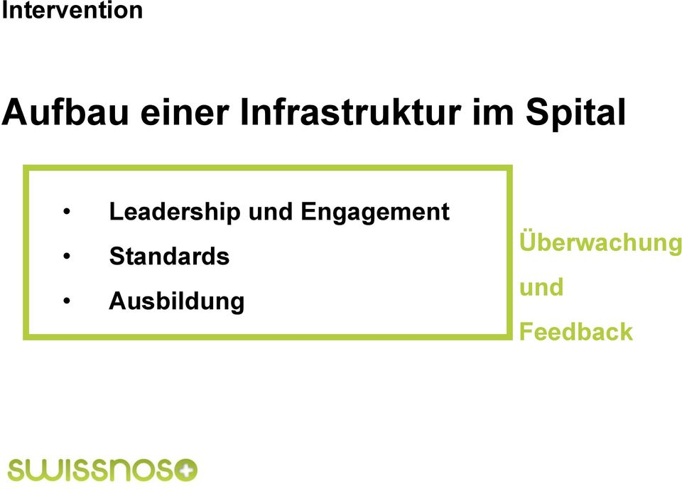 Leadership und Engagement
