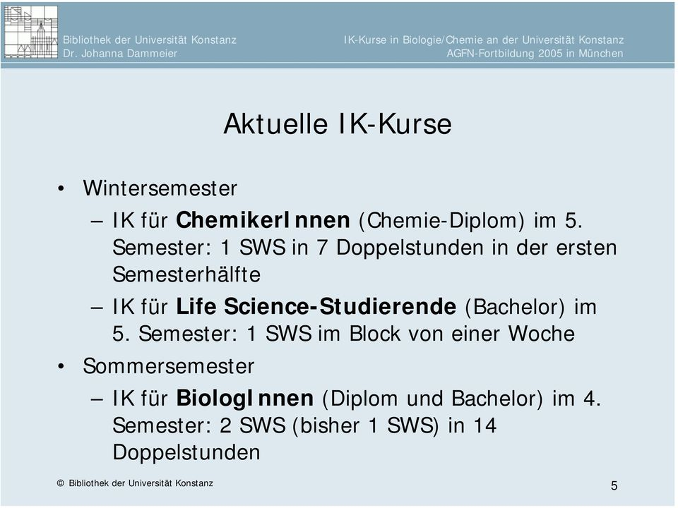 Science-Studierende (Bachelor) im 5.