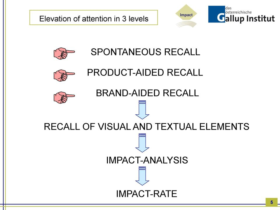 BRAND-AIDED RECALL RECALL OF VISUAL AND