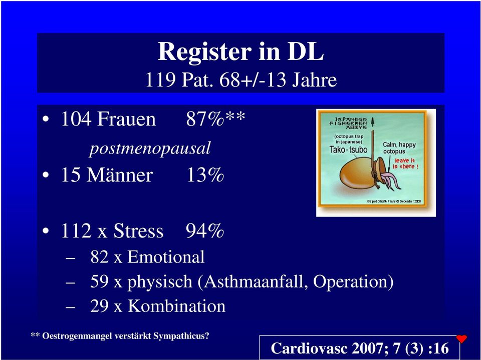 112 x Stress 94% 82 x Emotional 59 x physisch (Asthmaanfall,