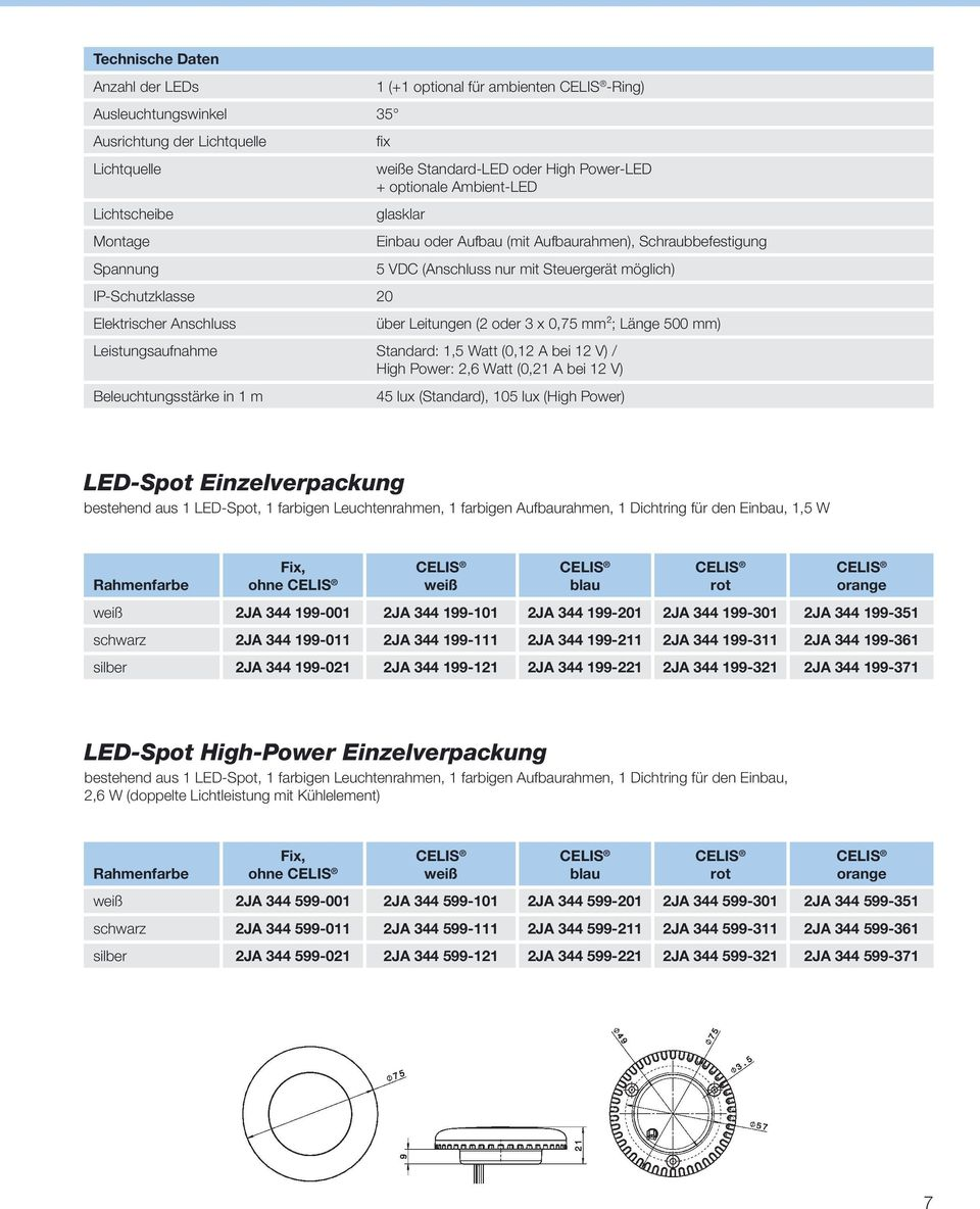 12 V) / High Power: 2,6 Watt (0,21 A bei 12 V) Beleuchtungsstärke in 1 m 45 lux (Standard), 105 lux (High Power) LED-Spot Einzelverpackung bestehend aus 1 LED-Spot, 1 farbigen Leuchtenrahmen, 1