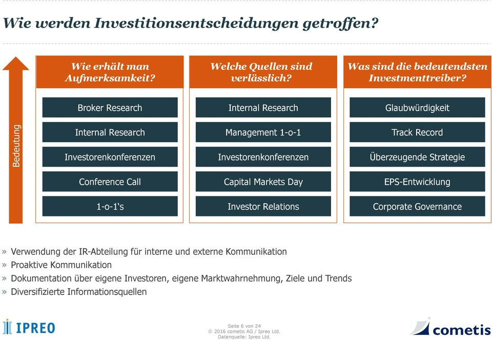 Broker Research Internal Research Glaubwürdigkeit Internal Research Management 1-o-1 Track Record Investorenkonferenzen Investorenkonferenzen Überzeugende Strategie