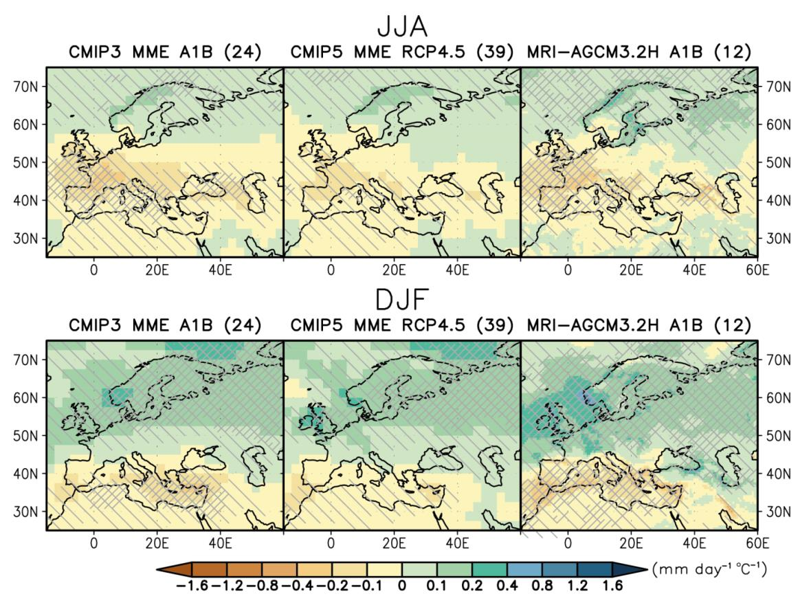http://ar5-syr.ipcc.ch/topic_futurechanges.php#figure_2_2 Prognose Niederschlag 1986/2005 <> 2081/2100 RCP2.