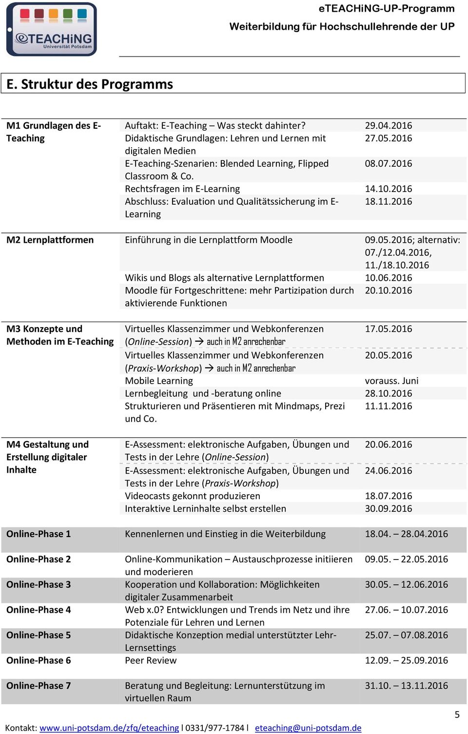 2016 Learning M2 Lernplattformen Einführung in die Lernplattform Moodle 09.05.2016; alternativ: 07./12.04.2016, 11./18.10.2016 Wikis und Blogs als alternative Lernplattformen 10.06.