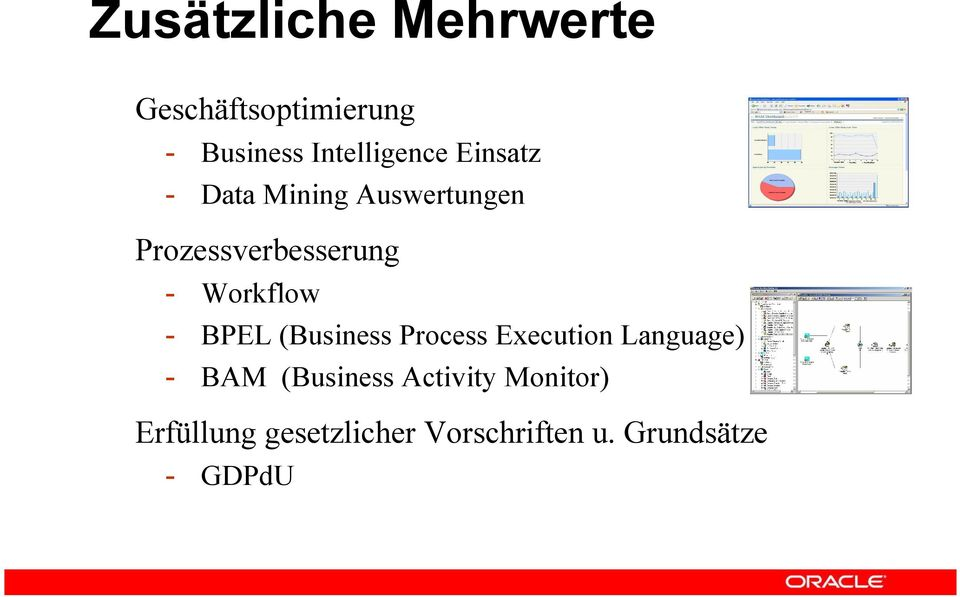 BPEL (Business Process Execution Language) - BAM (Business Activity