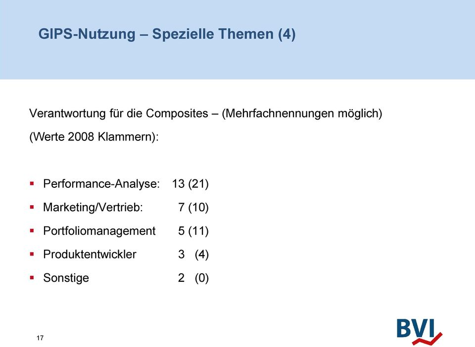 Klammern): Performance-Analyse: 13 (21) Marketing/Vertrieb: