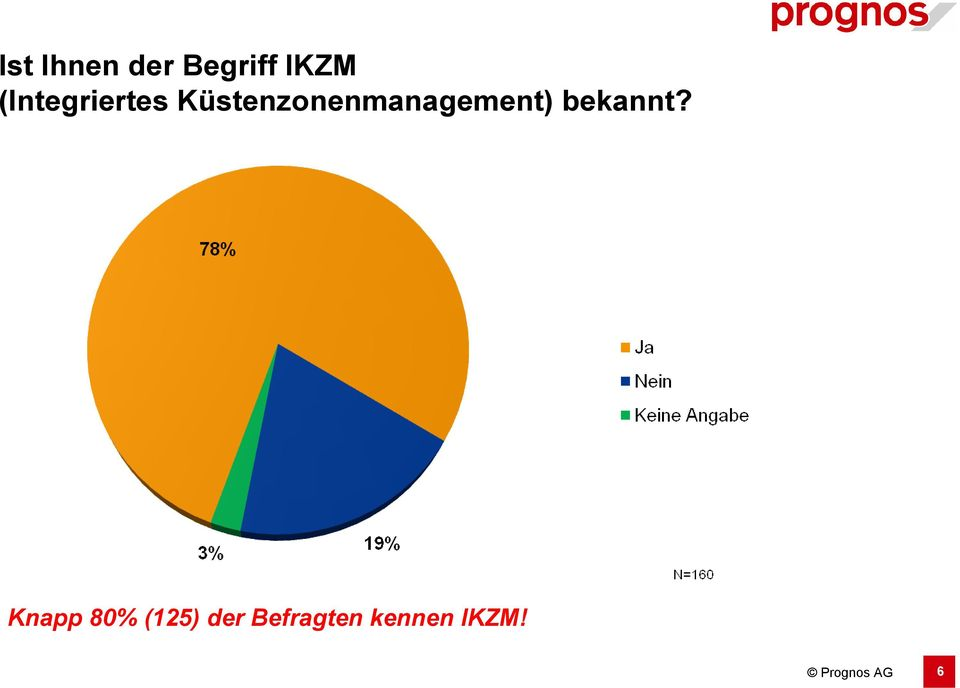Küstenzonenmanagement)
