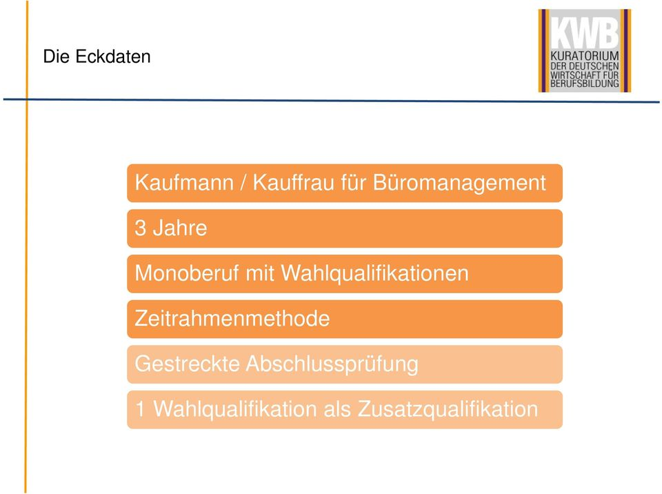 Wahlqualifikationen Zeitrahmenmethode