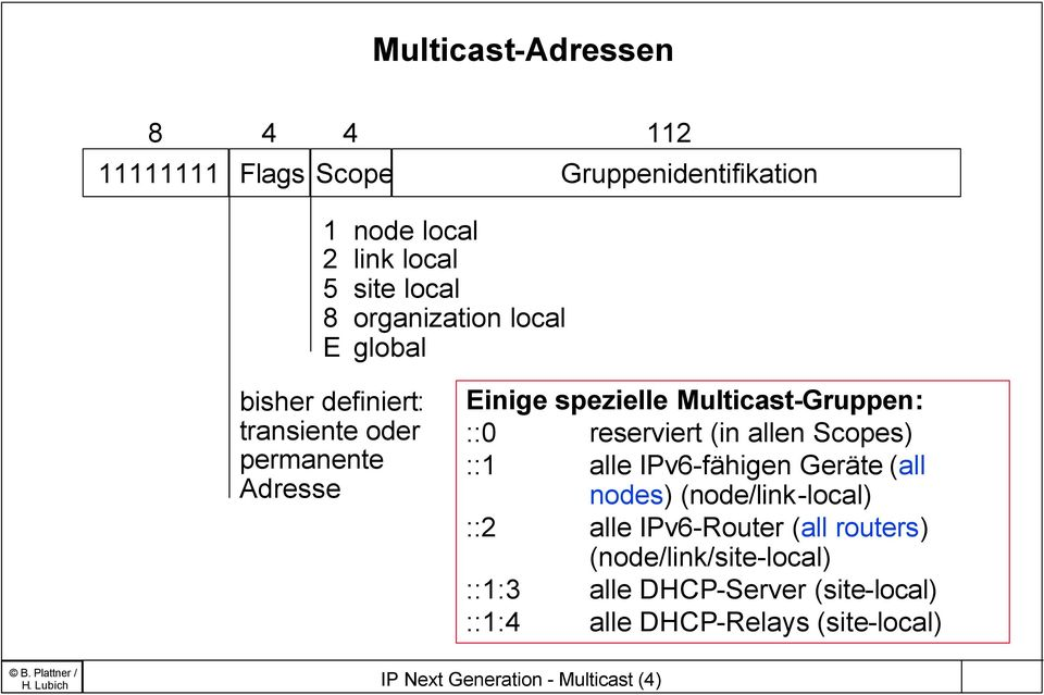 reserviert (in allen Scopes) ::1 alle IPv6-fähigen Geräte (all nodes) (node/link-local) ::2 alle IPv6-Router (all