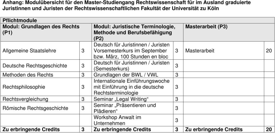 September Masterarbeit 20 bzw.
