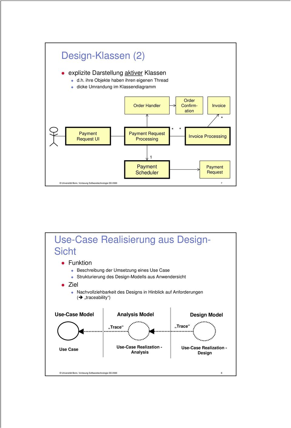 Processing 1 Scheduler Request Universität Bonn, Vorlesung Softwaretechnologie SS 2000 7 Use-Case Realisierung aus - Sicht Funktion Ziel Beschreibung der Umsetzung