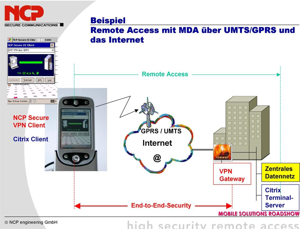 Citrix Client GPRS / UMTS Internet @ VPN Gateway