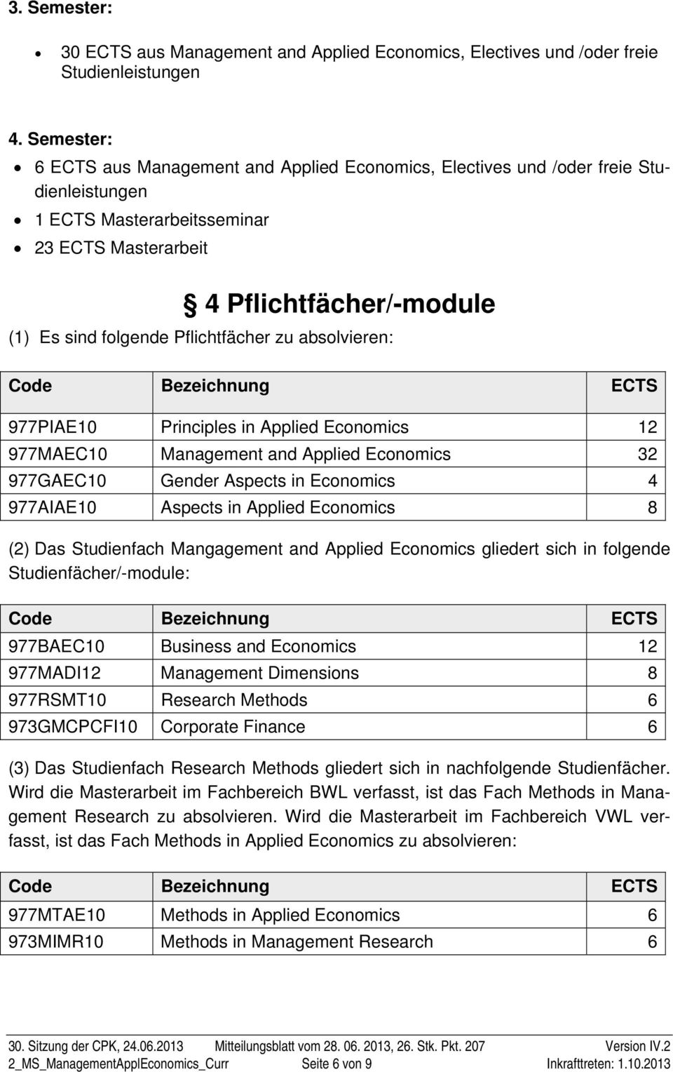 Pflichtfächer zu absolvieren: 977PIAE10 Principles in Applied Economics 12 977MAEC10 Management and Applied Economics 32 977GAEC10 Gender Aspects in Economics 4 977AIAE10 Aspects in Applied Economics
