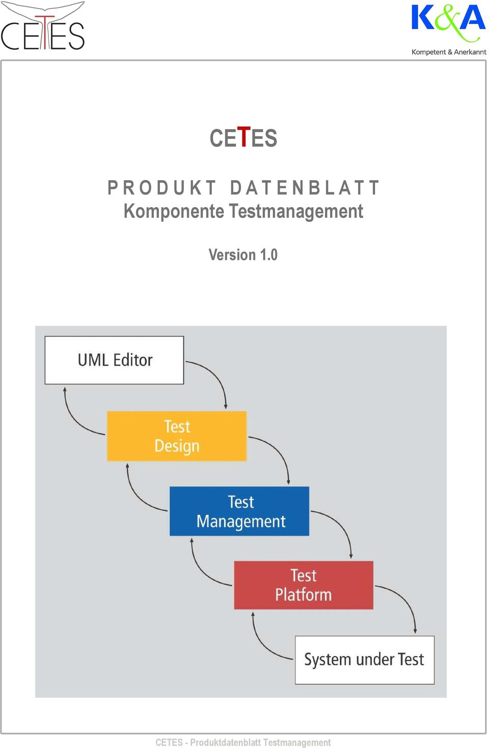 Testmanagement Version 1.