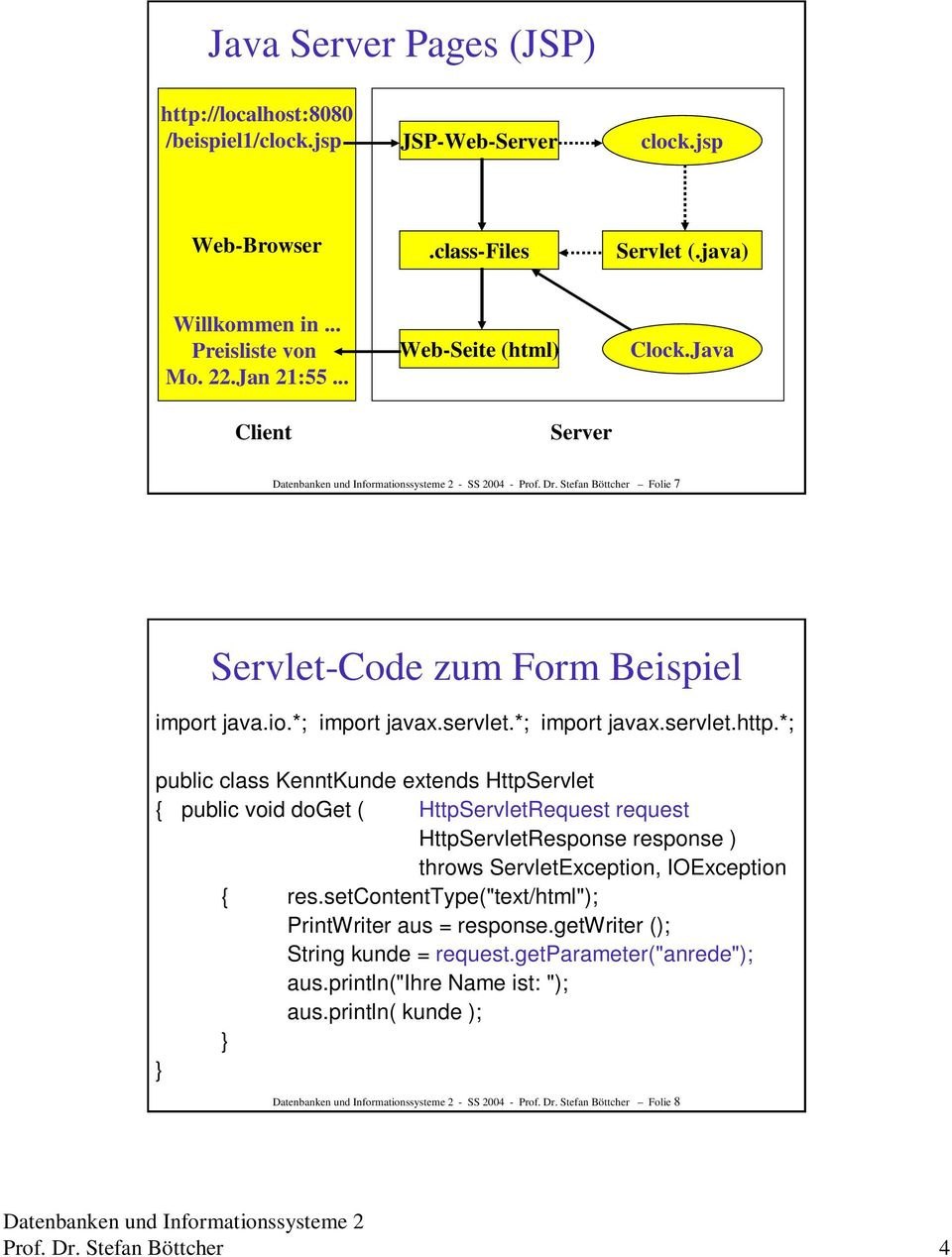 *; public class KenntKunde extends HttpServlet { public void doget ( HttpServletRequest request, HttpServletResponse response ) throws ServletException, IOException { res.