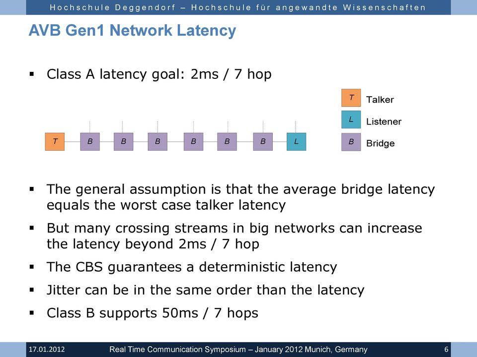 But many crossing streams in big networks can increase the latency beyond 2ms / 7 hop The CBS