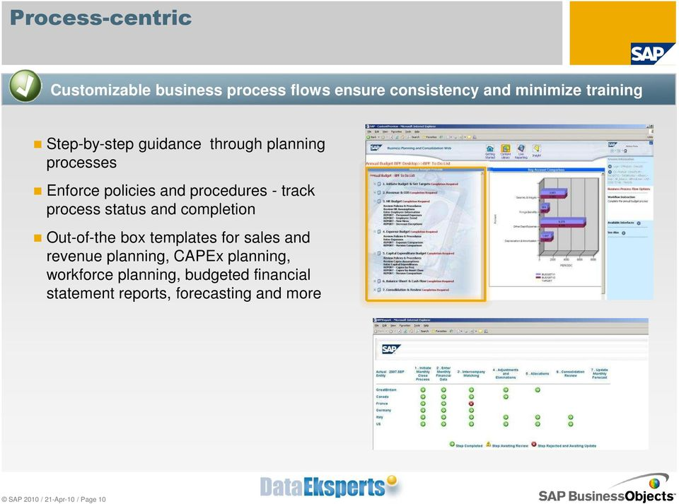 status and completion Out-of-the box templates for sales and revenue planning, CAPEx planning,