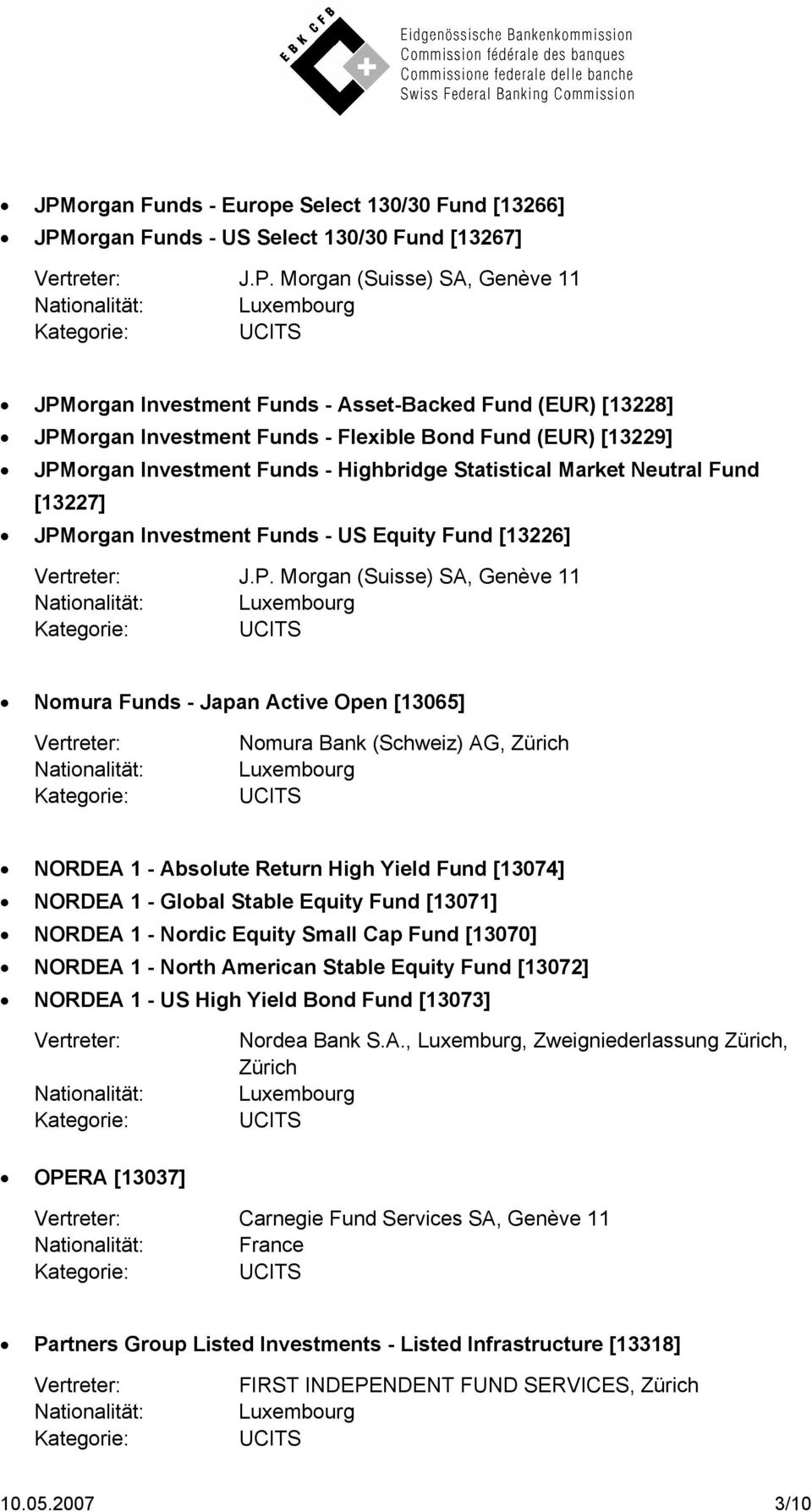 Morgan (Suisse) SA, Genève 11 Nomura Funds - Japan Active Open [13065] Nomura Bank (Schweiz) AG, Zürich NORDEA 1 - Absolute Return High Yield Fund [13074] NORDEA 1 - Global Stable Equity Fund [13071]