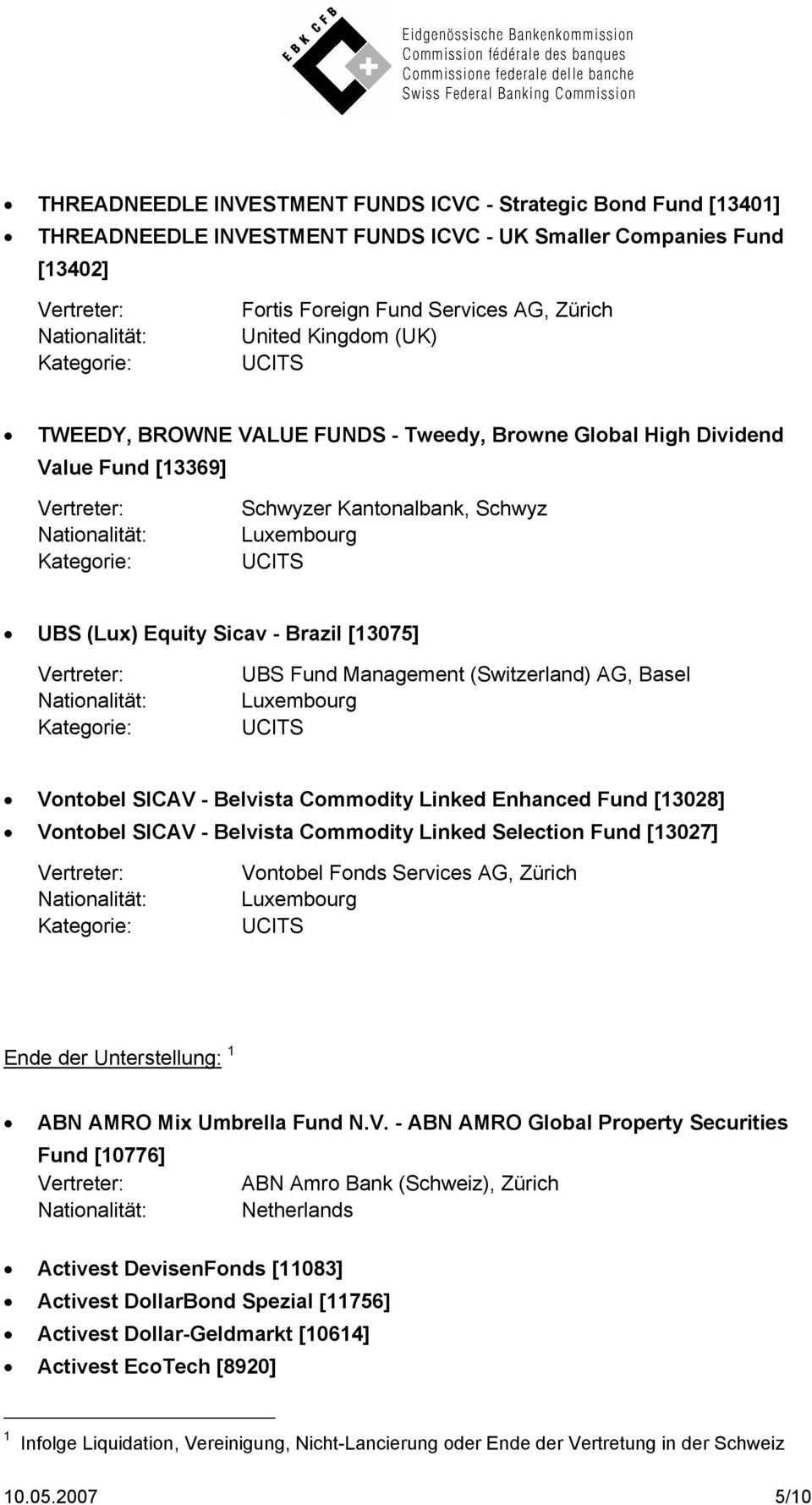 Vontobel SICAV - Belvista Commodity Linked Enhanced Fund [13028] Vontobel SICAV - Belvista Commodity Linked Selection Fund [13027] Vontobel Fonds Services AG, Zürich Ende der Unterstellung: 1 ABN