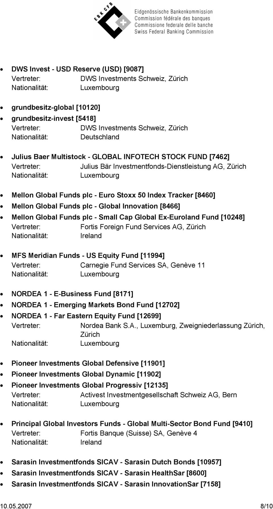 Global Funds plc - Small Cap Global Ex-Euroland Fund [10248] Fortis Foreign Fund Services AG, Zürich Ireland MFS Meridian Funds - US Equity Fund [11994] Carnegie Fund Services SA, Genève 11 NORDEA 1