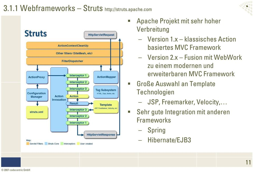 x klassisches Action basiertes MVC Framework Version 2.