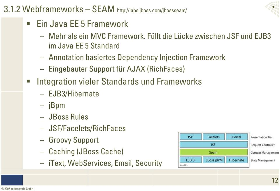 Framework Eingebauter Support für AJAX (RichFaces) Integration vieler Standards und Frameworks EJB3/Hibernate
