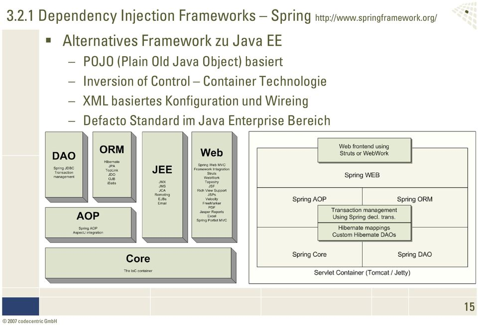 org/ Alternatives Framework zu Java EE POJO (Plain Old Java Object)