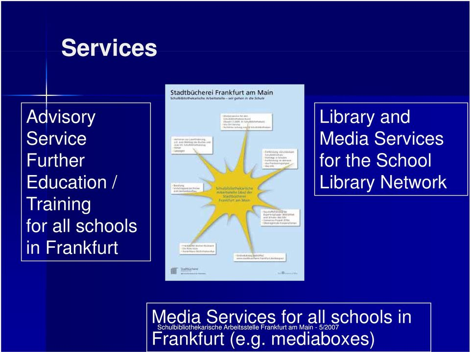 Media Services for the School Library Network