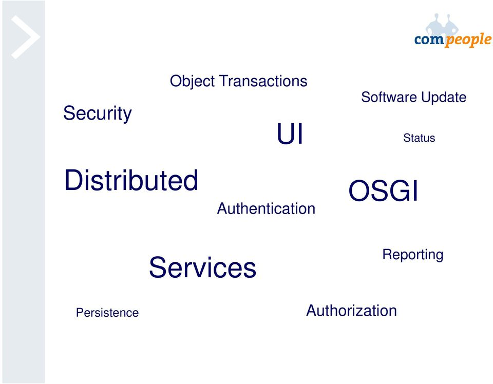 Distributed Authentication OSGI