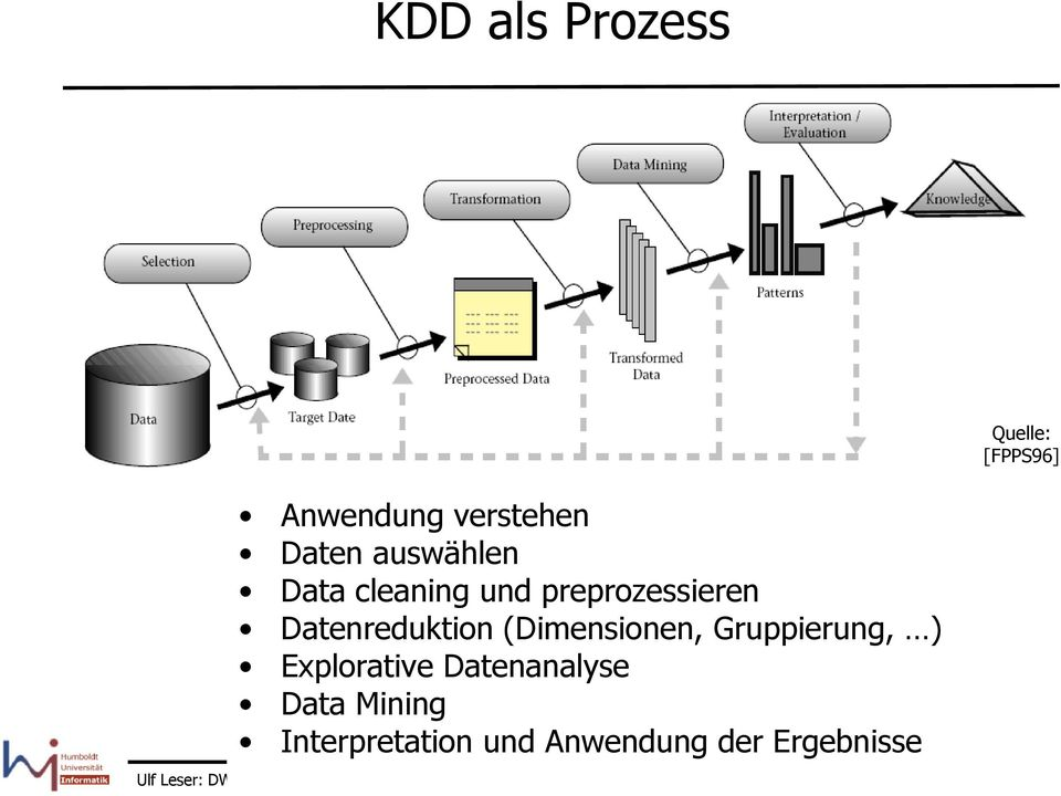 Explorative Datenanalyse Data Mining Interpretation und Anwendung