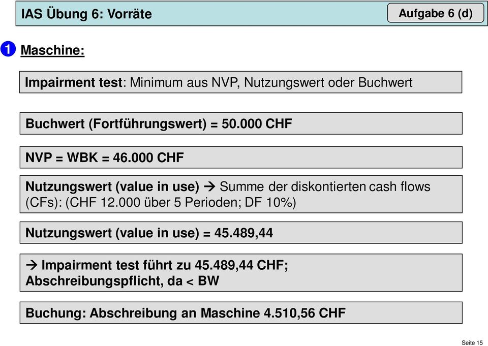 000 CHF Nutzungswert (value in use) Summe der diskontierten cash flows (CFs): (CHF 12.