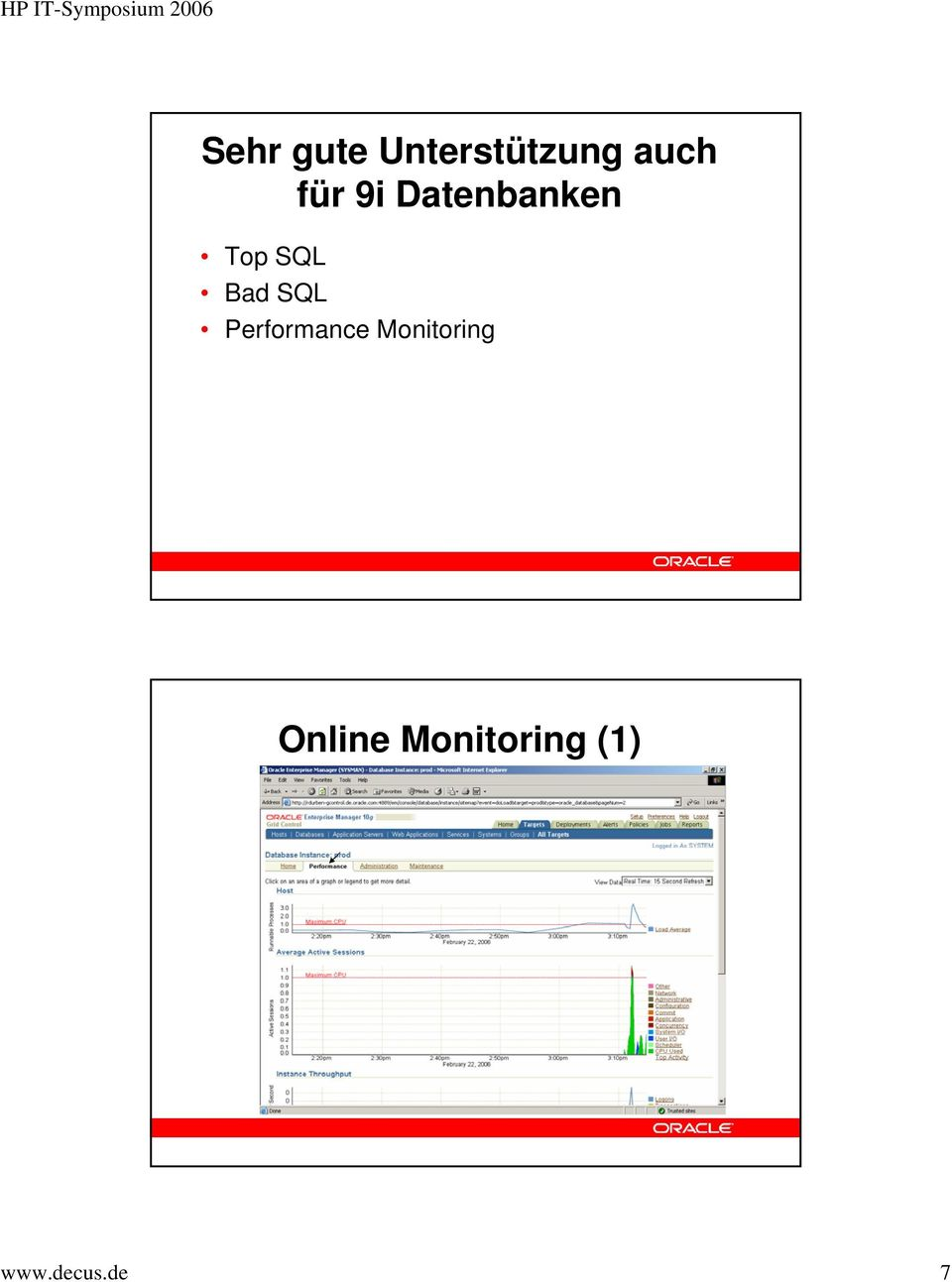 SQL Performance Monitoring