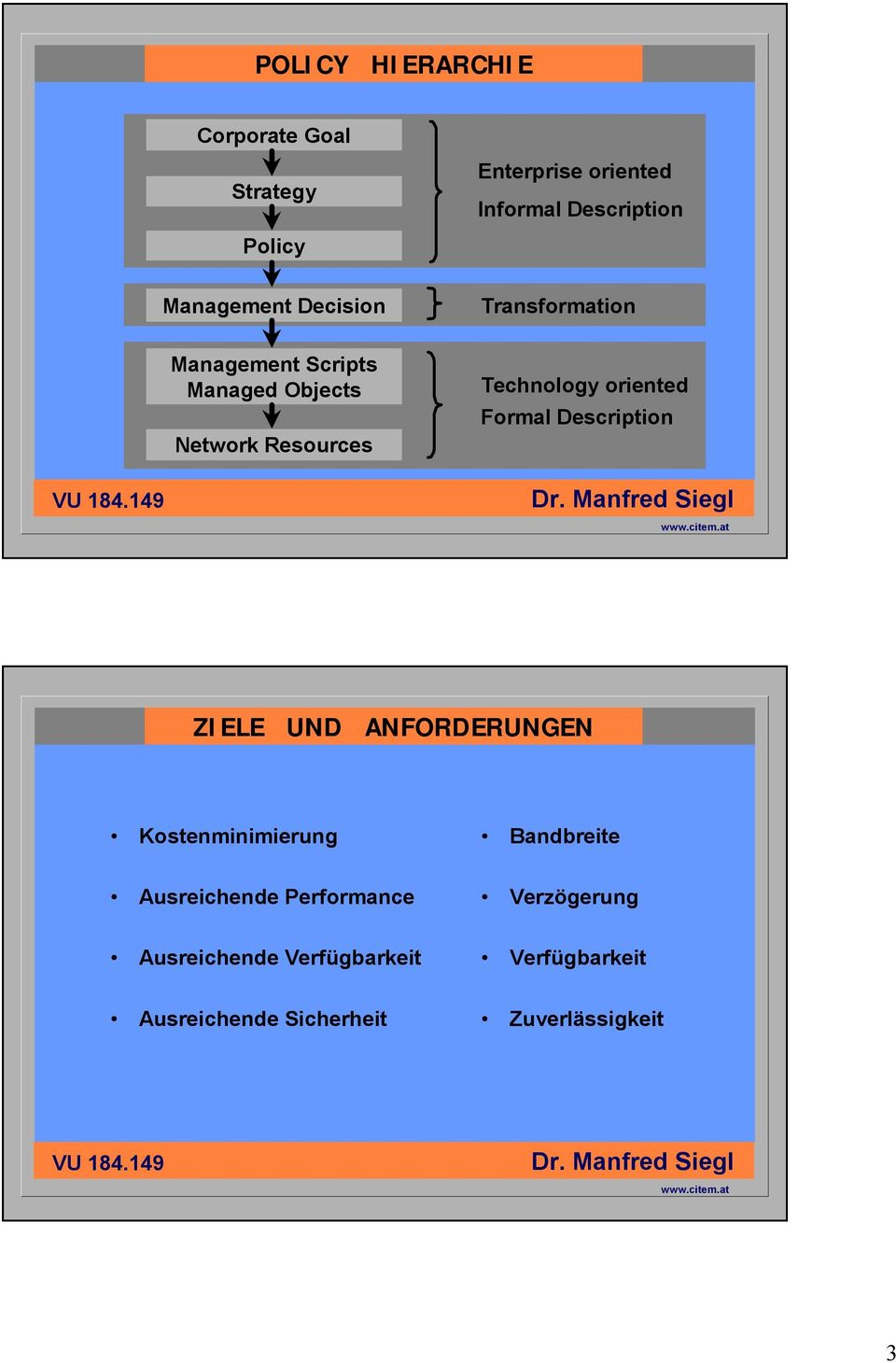 Technology oriented Formal Description ZIELE UND ANFORDERUNGEN Kostenminimierung Bandbreite
