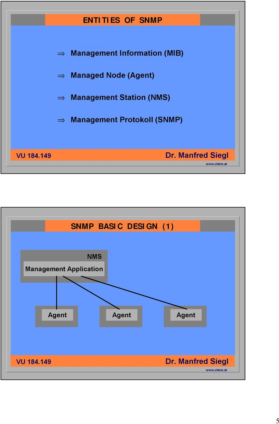 Station (NMS) Management Protokoll (SNMP)