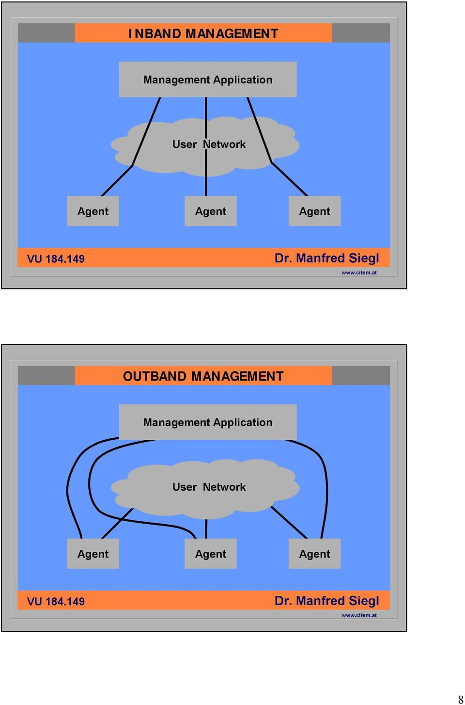 Agent OUTBAND MANAGEMENT