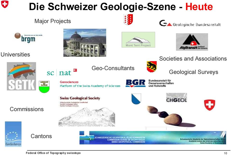 Societies and Associations Geological Surveys